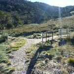Dead Horse Gap Track intersection (283901)